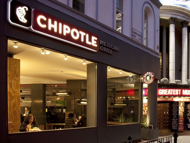 Chipotle hours. What time does chipotle close and openopen